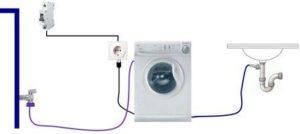 Установка стиральных машин в Краснодаре